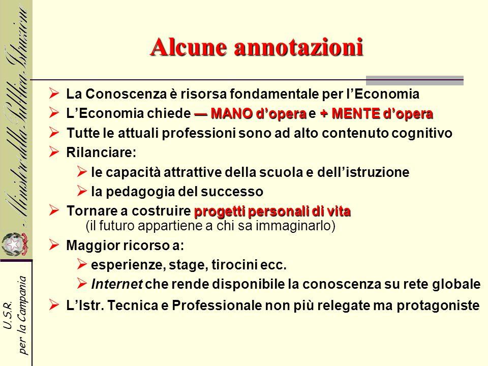 U.S.R. per la Campania Alcune annotazioni La Conoscenza è risorsa fondamentale per lEconomia MANOdopera+MENTEdopera LEconomia chiede MANO dopera e + M