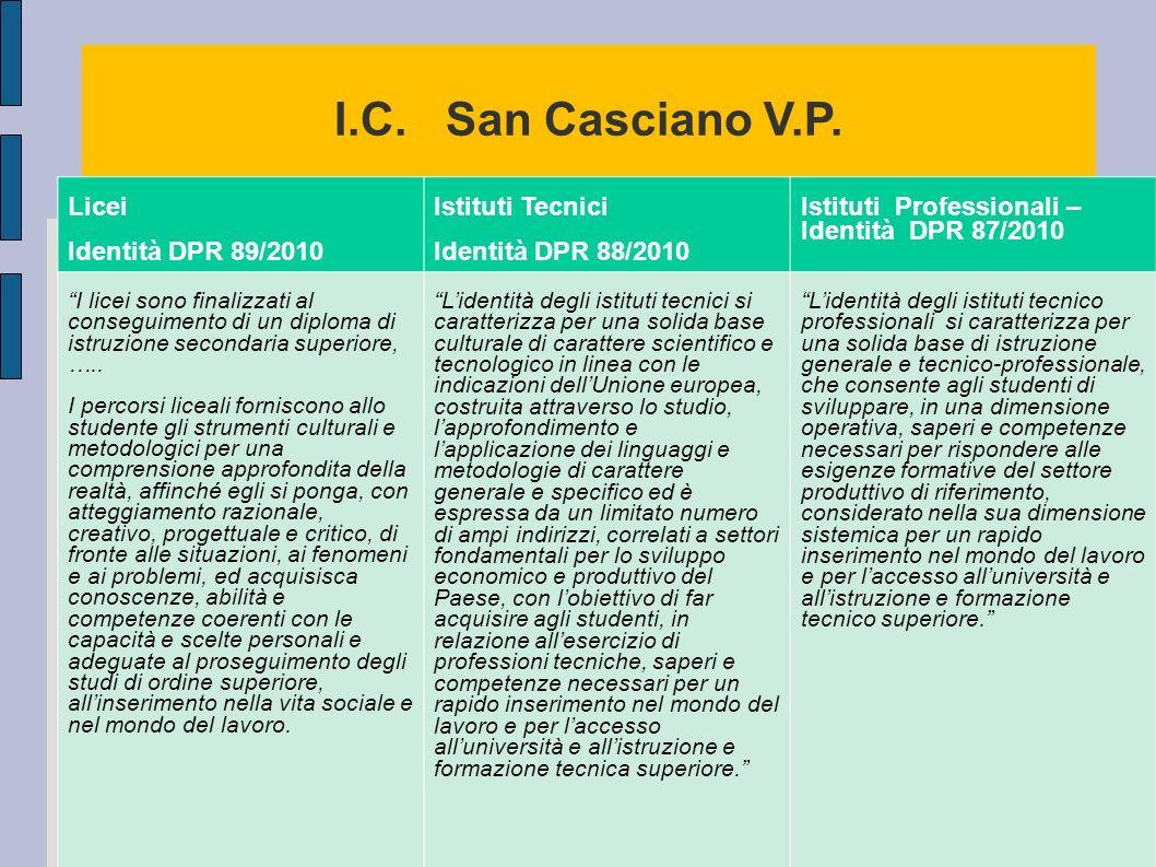 I.C.San Casciano V.P.