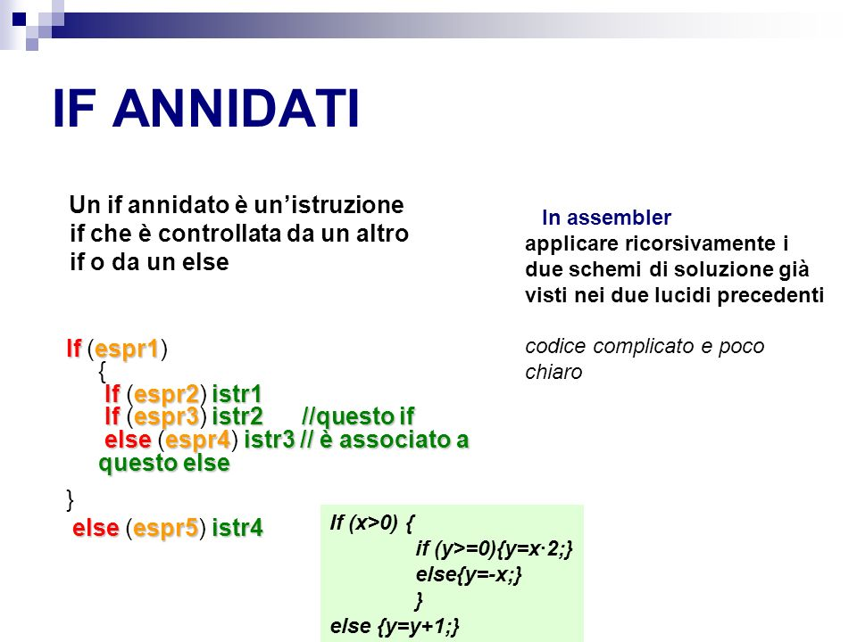 IF ANNIDATI Un if annidato è unistruzione if che è controllata da un altro if o da un else Ifespr1 Ifespr2istr1 Ifespr3istr2 //questo if elseespr4istr3 // è associato a questo else If (espr1) { If (espr2) istr1 If (espr3) istr2 //questo if else (espr4) istr3 // è associato a questo else } elseespr5istr4 else (espr5) istr4 In assembler applicare ricorsivamente i due schemi di soluzione già visti nei due lucidi precedenti codice complicato e poco chiaro If (x>0) { if (y>=0){y=x·2;} else{y=-x;} } else {y=y+1;}