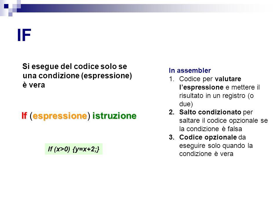 IF Si esegue del codice solo se una condizione (espressione) è vera Ifespressioneistruzione If (espressione) istruzione In assembler 1.Codice per valutare lespressione e mettere il risultato in un registro (o due) 2.Salto condizionato per saltare il codice opzionale se la condizione è falsa 3.Codice opzionale da eseguire solo quando la condizione è vera If (x>0) {y=x+2;}