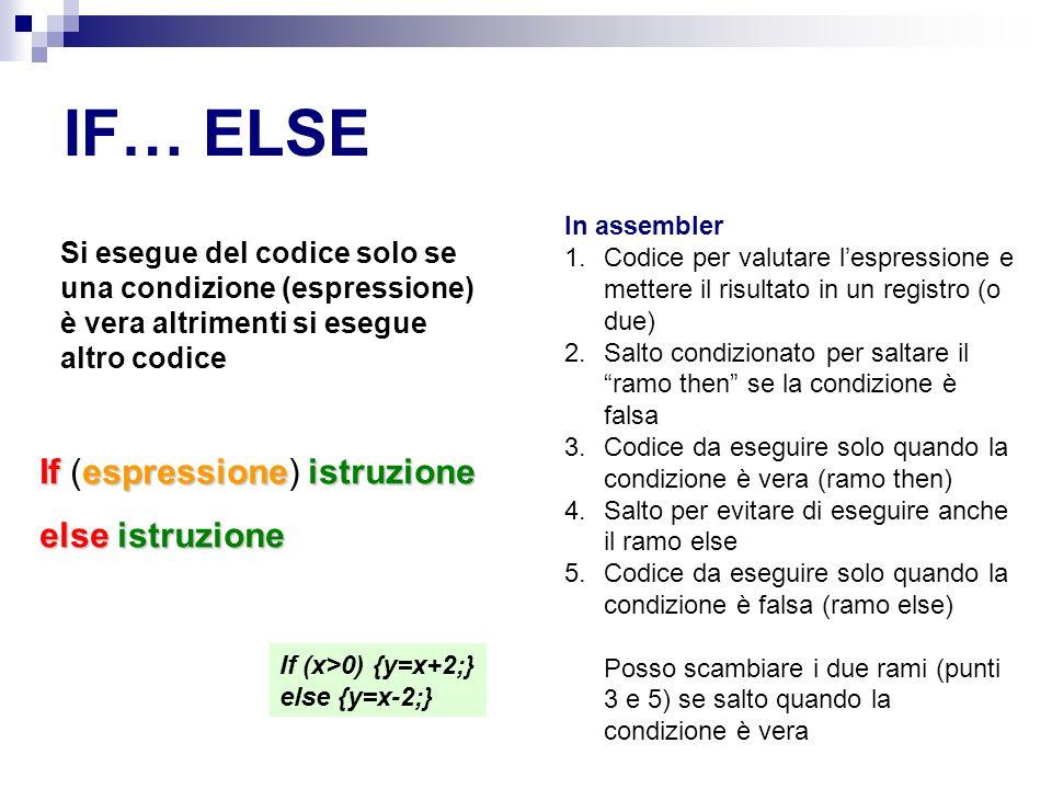 IF… ELSE Ifespressioneistruzione If (espressione) istruzione else istruzione Si esegue del codice solo se una condizione (espressione) è vera altrimenti si esegue altro codice In assembler 1.Codice per valutare lespressione e mettere il risultato in un registro (o due) 2.Salto condizionato per saltare il ramo then se la condizione è falsa 3.Codice da eseguire solo quando la condizione è vera (ramo then) 4.Salto per evitare di eseguire anche il ramo else 5.Codice da eseguire solo quando la condizione è falsa (ramo else) Posso scambiare i due rami (punti 3 e 5) se salto quando la condizione è vera If (x>0) {y=x+2;} else {y=x-2;}