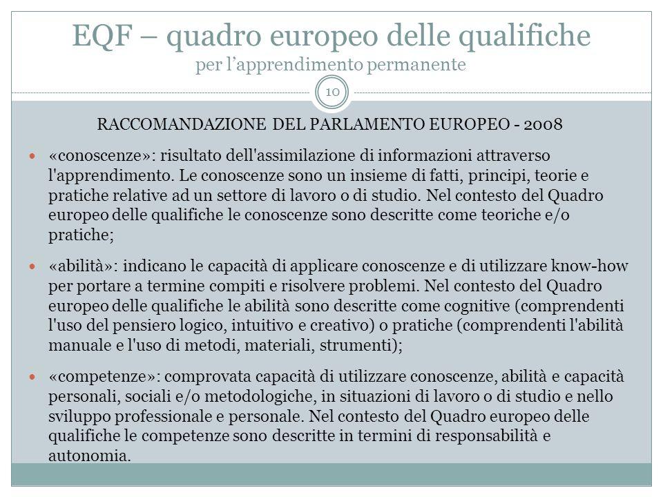 EQF – quadro europeo delle qualifiche per lapprendimento permanente RACCOMANDAZIONE DEL PARLAMENTO EUROPEO - 2008 «conoscenze»: risultato dell assimilazione di informazioni attraverso l apprendimento.
