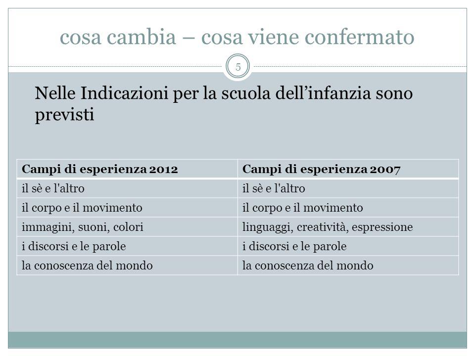 cosa cambia – cosa viene confermato Nelle Indicazioni per la scuola dellinfanzia sono previsti Campi di esperienza 2012Campi di esperienza 2007 il sè