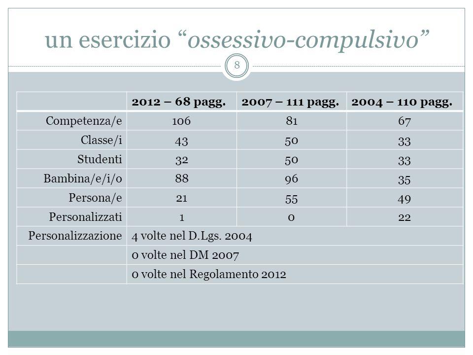 un esercizio ossessivo-compulsivo 2012 – 68 pagg.2007 – 111 pagg.2004 – 110 pagg.