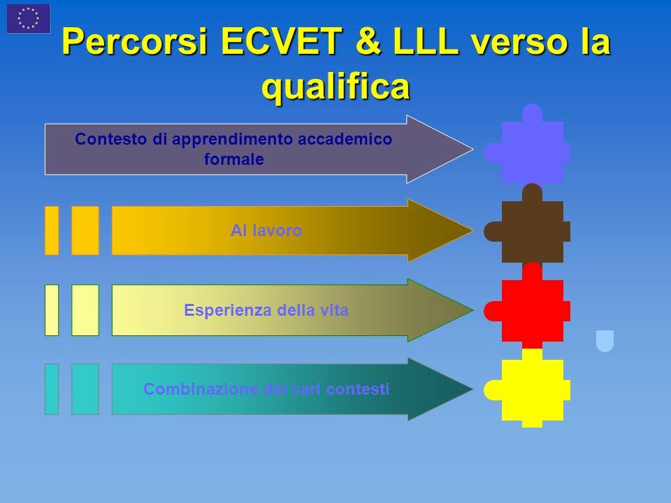 Percorsi ECVET & LLL verso la qualifica Combinazione dei vari contesti Al lavoro Esperienza della vita Contesto di apprendimento accademico formale