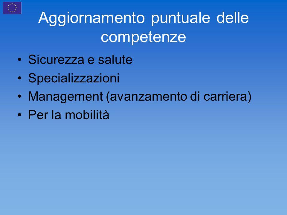 Aggiornamento puntuale delle competenze Sicurezza e salute Specializzazioni Management (avanzamento di carriera) Per la mobilità
