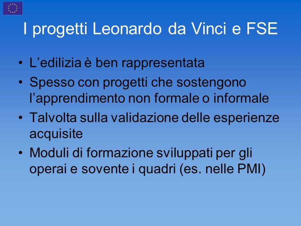 I progetti Leonardo da Vinci e FSE Ledilizia è ben rappresentata Spesso con progetti che sostengono lapprendimento non formale o informale Talvolta sulla validazione delle esperienze acquisite Moduli di formazione sviluppati per gli operai e sovente i quadri (es.