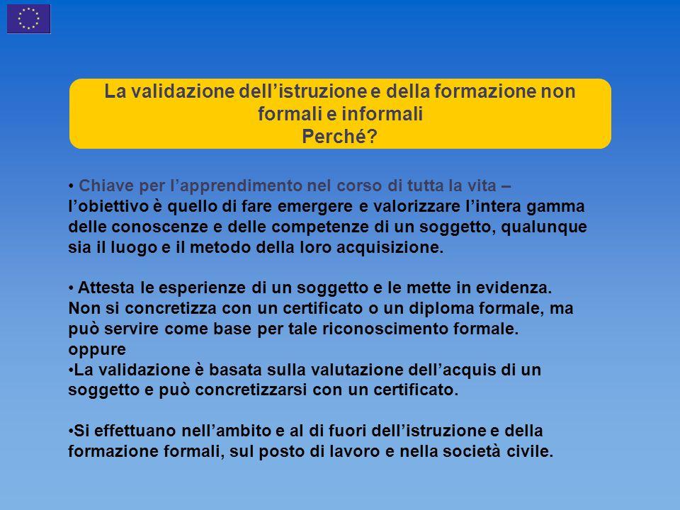 La validazione dellistruzione e della formazione non formali e informali Perché.