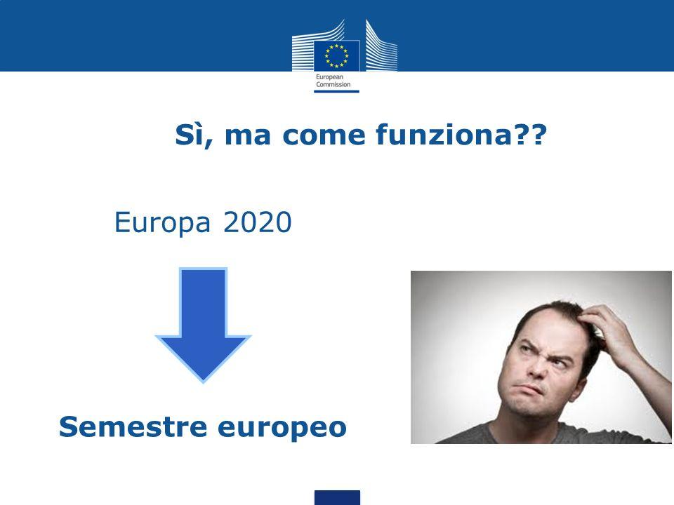 Semestre europeo Sì, ma come funziona?? Europa 2020