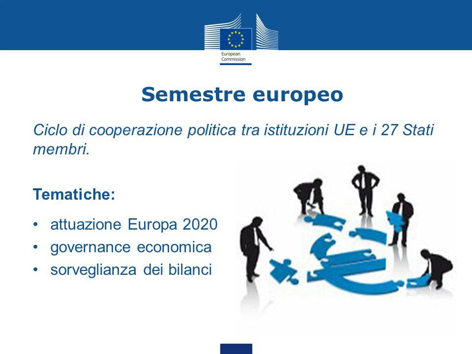 Semestre europeo Ciclo di cooperazione politica tra istituzioni UE e i 27 Stati membri. Tematiche: attuazione Europa 2020 governance economica sorvegl