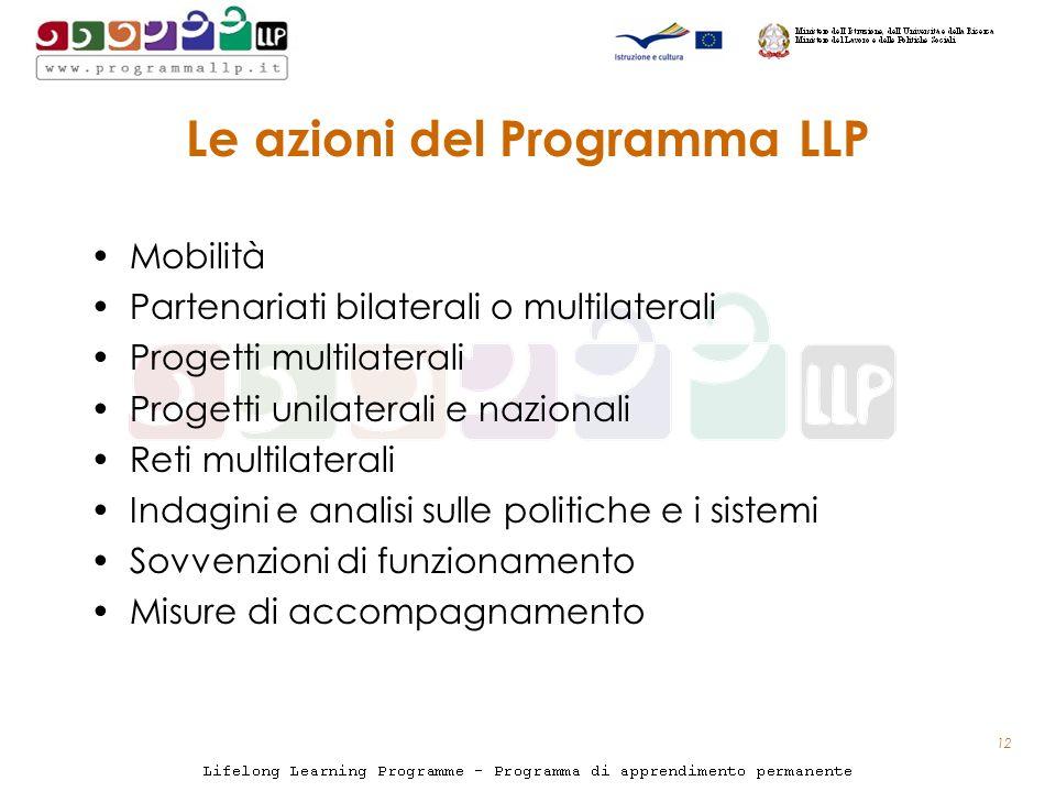 Le azioni del Programma LLP Mobilità Partenariati bilaterali o multilaterali Progetti multilaterali Progetti unilaterali e nazionali Reti multilaterali Indagini e analisi sulle politiche e i sistemi Sovvenzioni di funzionamento Misure di accompagnamento 12