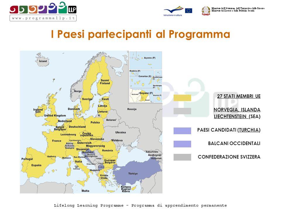 I Paesi partecipanti al Programma 27 STATI MEMBRI UE NORVEGIA, ISLANDA LIECHTENSTEIN (SEA) PAESI CANDIDATI (TURCHIA) BALCANI OCCIDENTALI CONFEDERAZIONE SVIZZERA