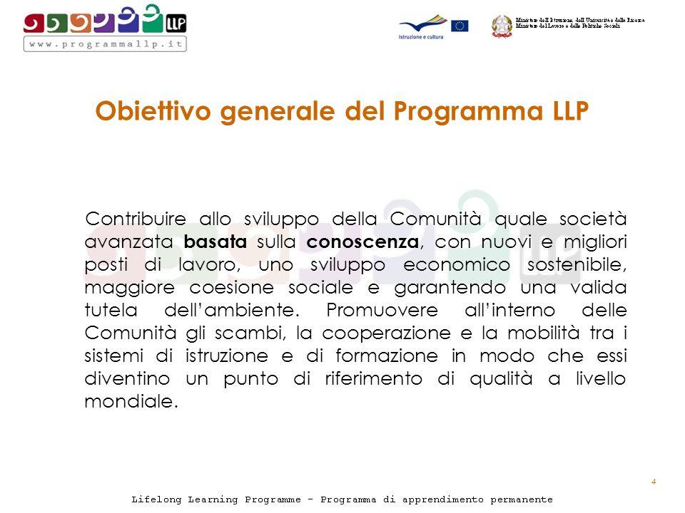 Obiettivo generale del Programma LLP Contribuire allo sviluppo della Comunità quale società avanzata basata sulla conoscenza, con nuovi e migliori posti di lavoro, uno sviluppo economico sostenibile, maggiore coesione sociale e garantendo una valida tutela dellambiente.