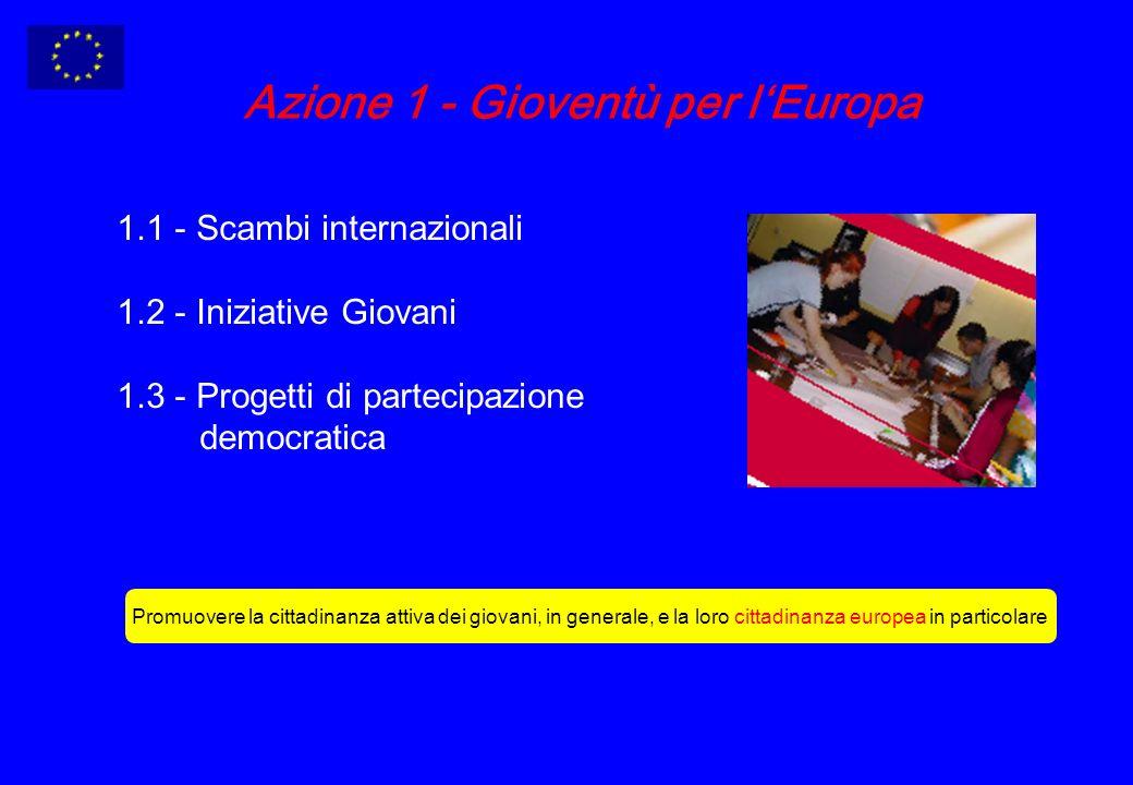 Azione 1 - Gioventù per lEuropa 1.1 - Scambi internazionali 1.2 - Iniziative Giovani 1.3 - Progetti di partecipazione democratica Promuovere la cittadinanza attiva dei giovani, in generale, e la loro cittadinanza europea in particolare