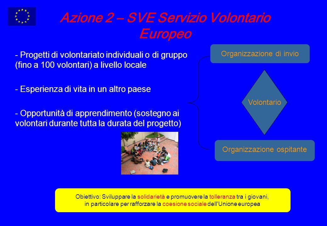 Azione 2 – SVE Servizio Volontario Europeo - Progetti di volontariato individuali o di gruppo (fino a 100 volontari) a livello locale - Esperienza di vita in un altro paese - Opportunità di apprendimento (sostegno ai volontari durante tutta la durata del progetto) Organizzazione di invio Volontario Organizzazione ospitante Obiettivo: Sviluppare la solidarietà e promuovere la tolleranza tra i giovani, in particolare per rafforzare la coesione sociale dell Unione europea