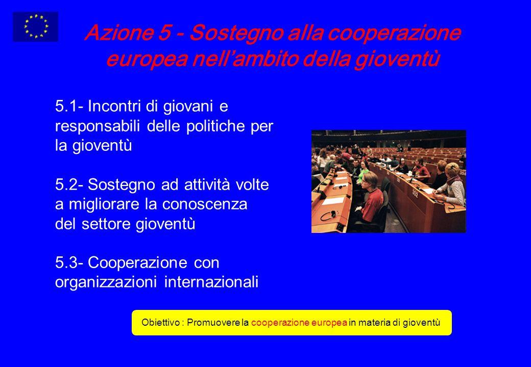 Azione 5 - Sostegno alla cooperazione europea nellambito della gioventù 5.1- Incontri di giovani e responsabili delle politiche per la gioventù 5.2- Sostegno ad attività volte a migliorare la conoscenza del settore gioventù 5.3- Cooperazione con organizzazioni internazionali Obiettivo : Promuovere la cooperazione europea in materia di gioventù