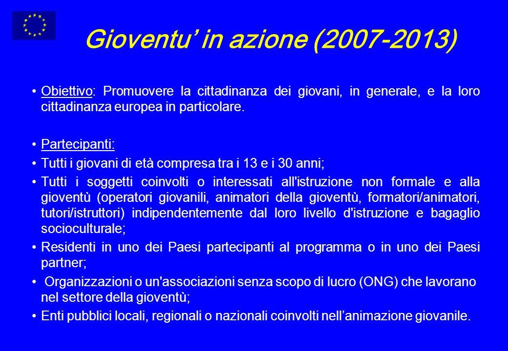 Gioventu in azione (2007-2013) Obiettivo: Promuovere la cittadinanza dei giovani, in generale, e la loro cittadinanza europea in particolare.