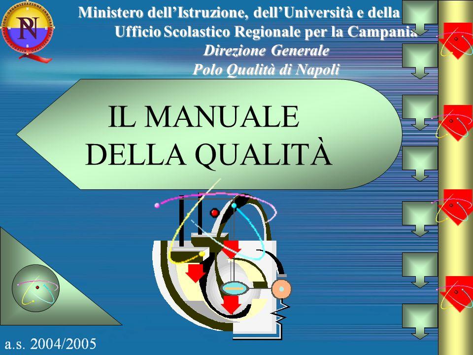 Ministero dellIstruzione, dellUniversità e della Ricerca Ufficio Scolastico Regionale per la Campania Direzione Generale Polo Qualità di Napoli IL MAN