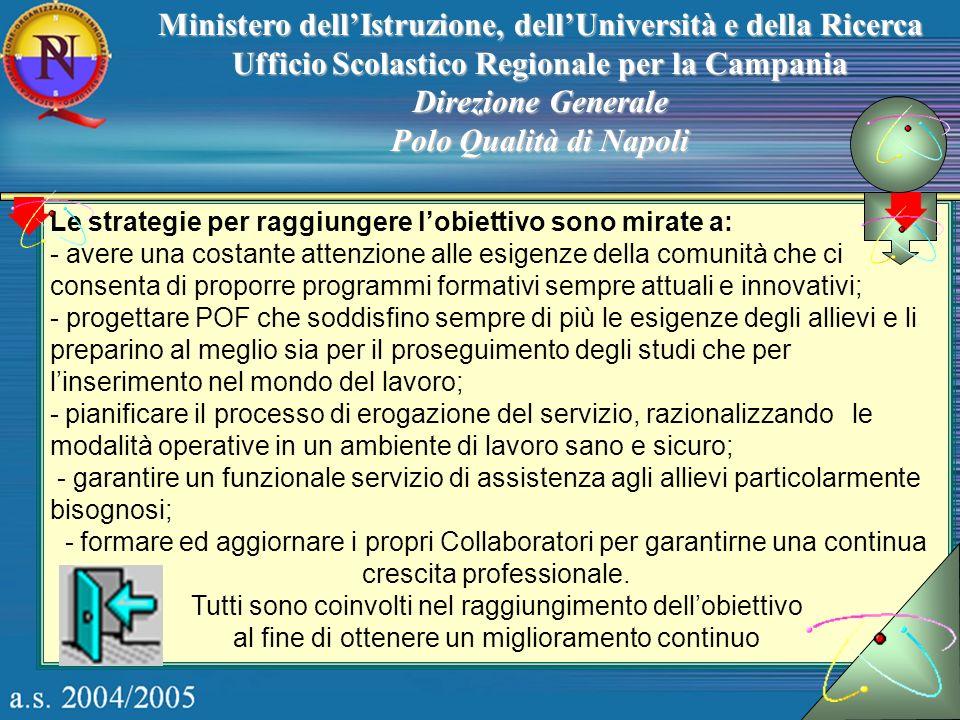 Ministero dellIstruzione, dellUniversità e della Ricerca Ufficio Scolastico Regionale per la Campania Direzione Generale Polo Qualità di Napoli Le str