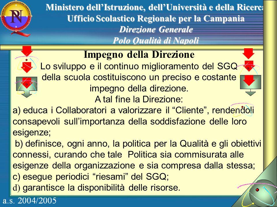Ministero dellIstruzione, dellUniversità e della Ricerca Ufficio Scolastico Regionale per la Campania Direzione Generale Polo Qualità di Napoli Impegn