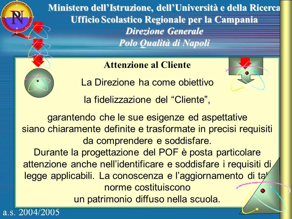 Ministero dellIstruzione, dellUniversità e della Ricerca Ufficio Scolastico Regionale per la Campania Direzione Generale Polo Qualità di Napoli Attenz