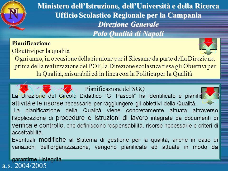 Ministero dellIstruzione, dellUniversità e della Ricerca Ufficio Scolastico Regionale per la Campania Direzione Generale Polo Qualità di Napoli Pianif