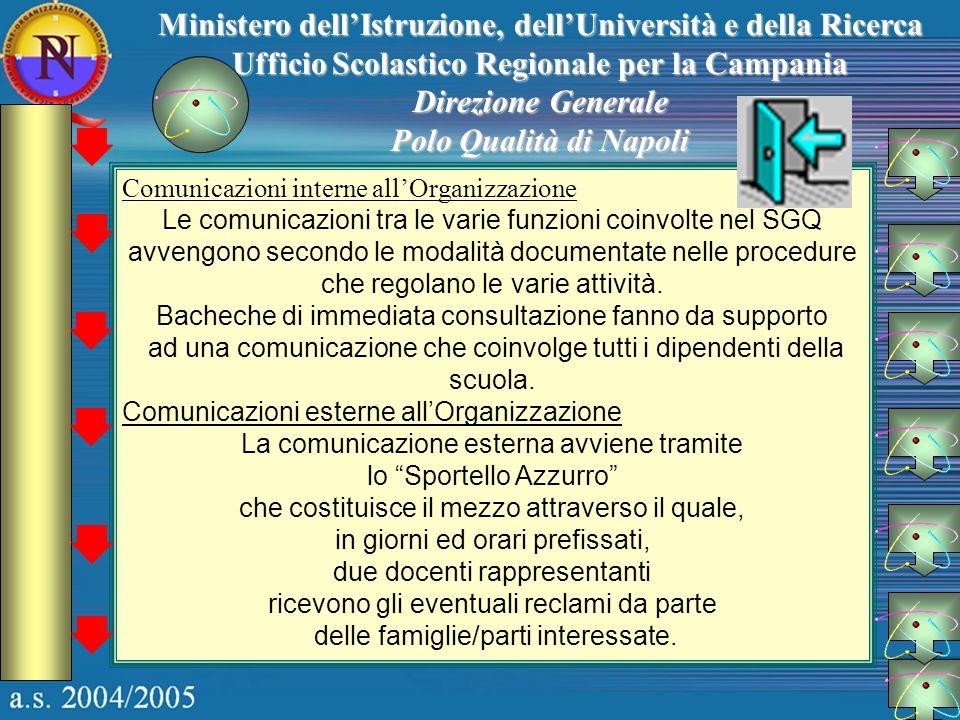 Ministero dellIstruzione, dellUniversità e della Ricerca Ufficio Scolastico Regionale per la Campania Direzione Generale Polo Qualità di Napoli Comuni
