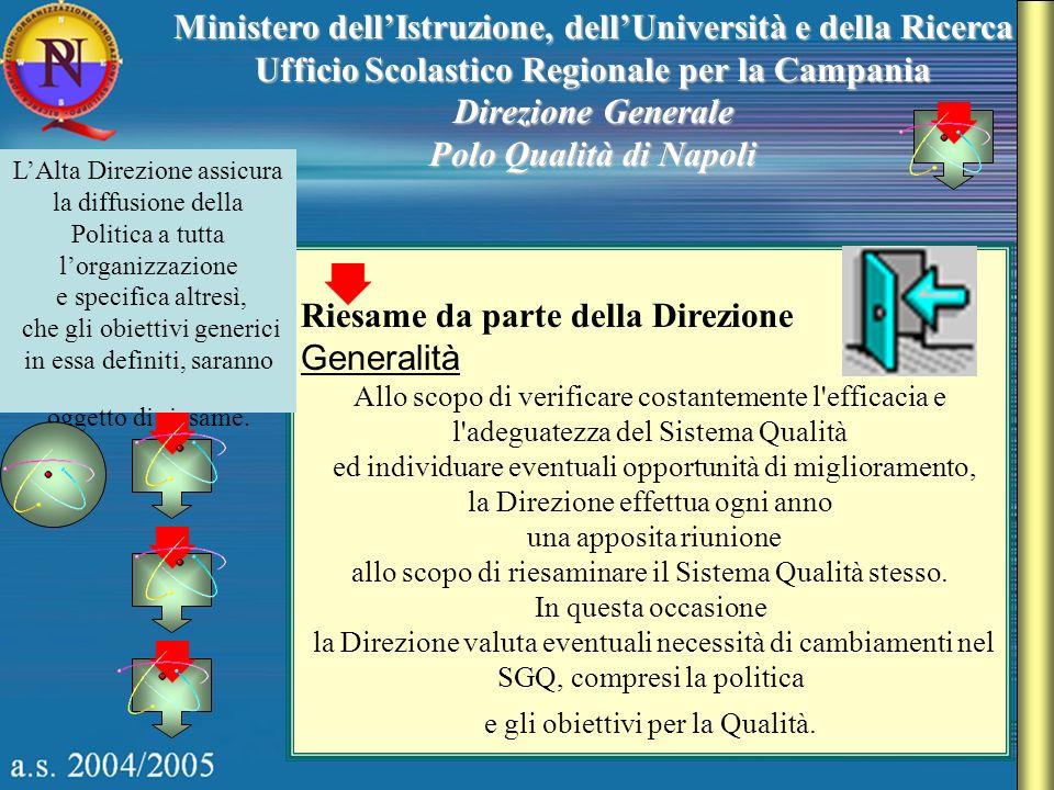 Ministero dellIstruzione, dellUniversità e della Ricerca Ufficio Scolastico Regionale per la Campania Direzione Generale Polo Qualità di Napoli Riesam