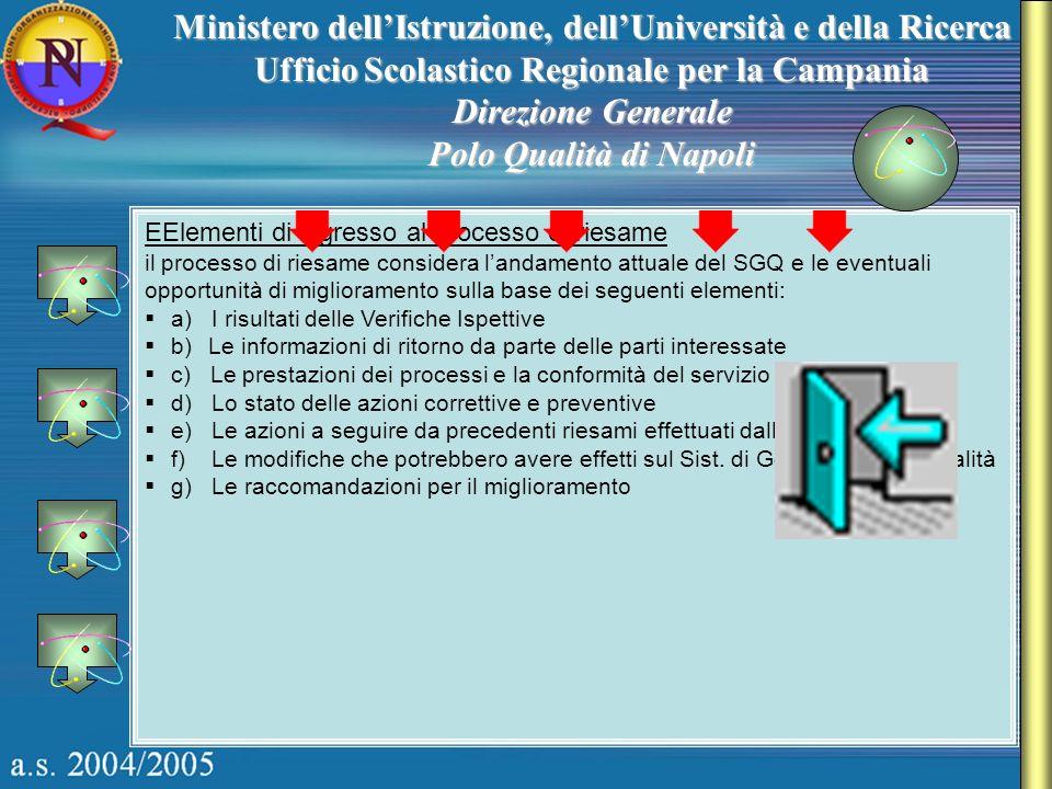 Ministero dellIstruzione, dellUniversità e della Ricerca Ufficio Scolastico Regionale per la Campania Direzione Generale Polo Qualità di Napoli EEleme