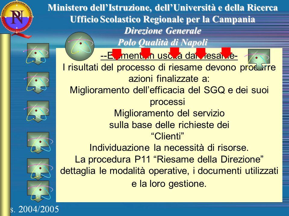 Ministero dellIstruzione, dellUniversità e della Ricerca Ufficio Scolastico Regionale per la Campania Direzione Generale Polo Qualità di Napoli --Elem