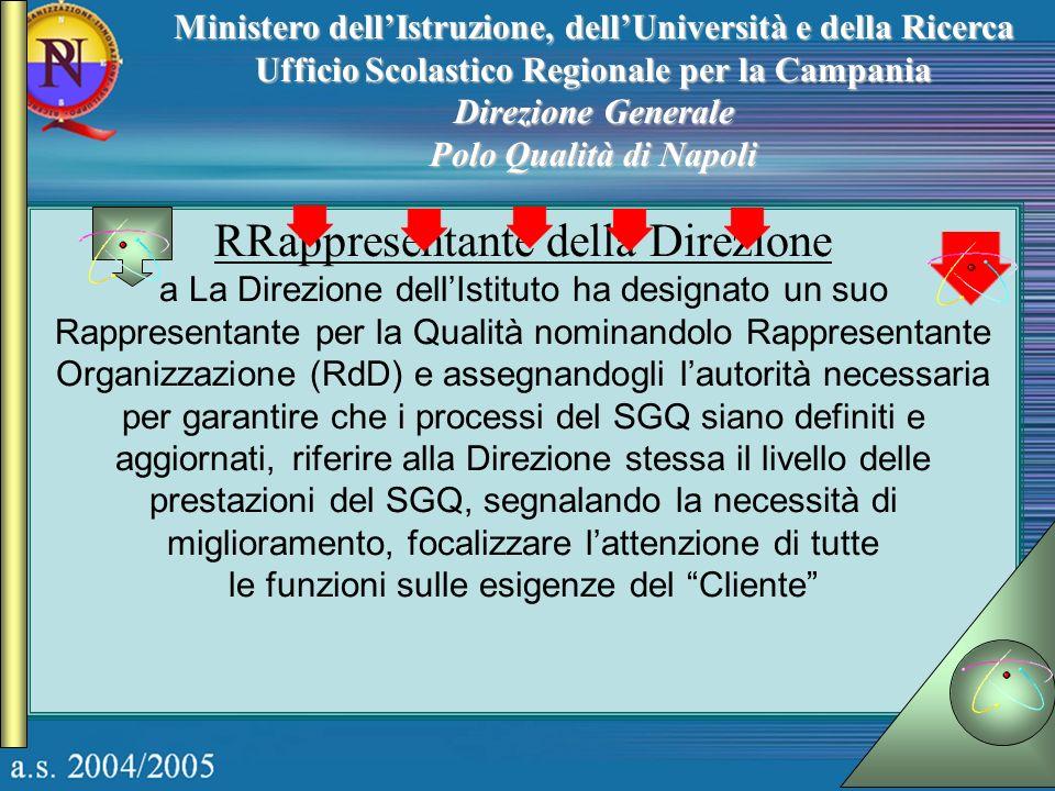 Ministero dellIstruzione, dellUniversità e della Ricerca Ufficio Scolastico Regionale per la Campania Direzione Generale Polo Qualità di Napoli RRappr
