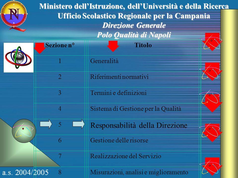 Ministero dellIstruzione, dellUniversità e della Ricerca Ufficio Scolastico Regionale per la Campania Direzione Generale Polo Qualità di Napoli Sezion