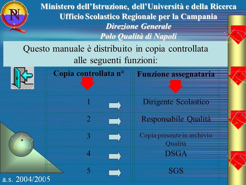 Ministero dellIstruzione, dellUniversità e della Ricerca Ufficio Scolastico Regionale per la Campania Direzione Generale Polo Qualità di Napoli Questo