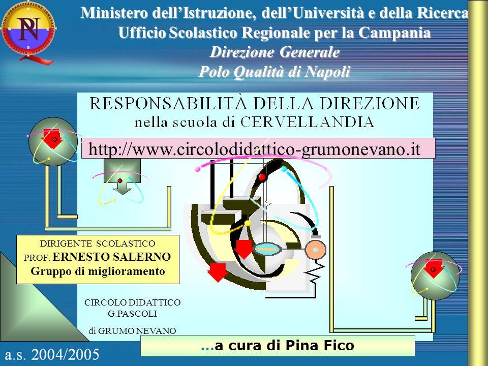 Ministero dellIstruzione, dellUniversità e della Ricerca Ufficio Scolastico Regionale per la Campania Direzione Generale Polo Qualità di Napoli http:/