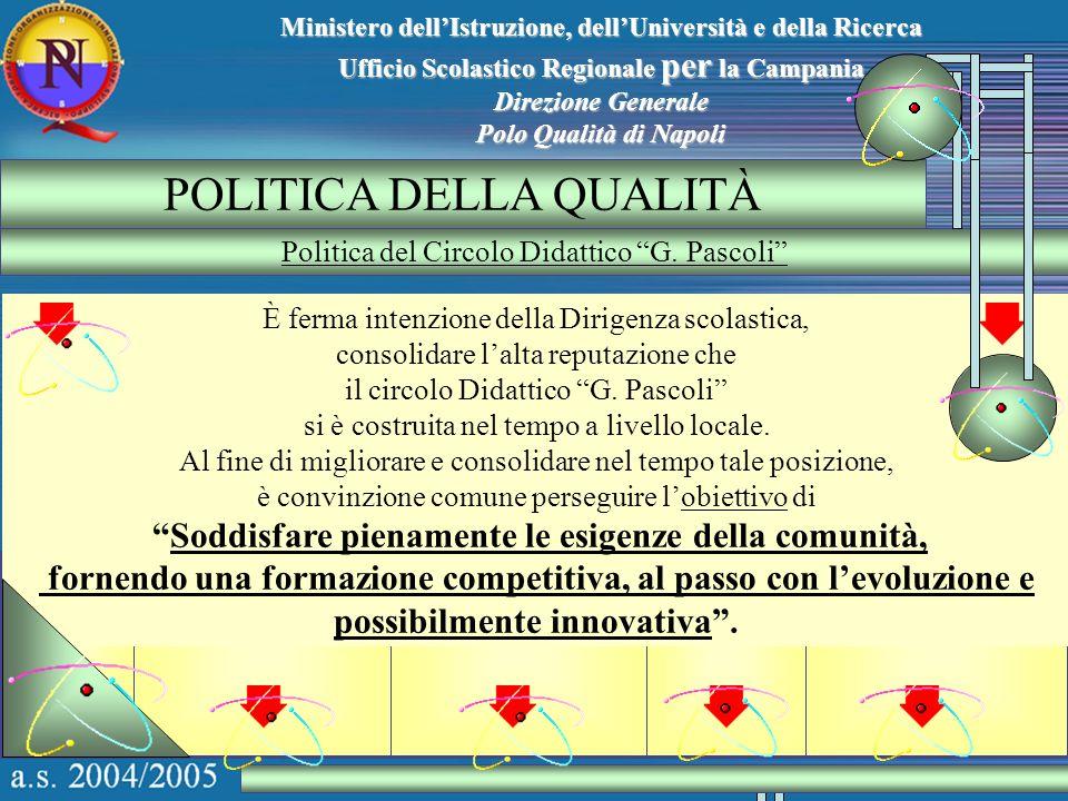 Ministero dellIstruzione, dellUniversità e della Ricerca Ufficio Scolastico Regionale per la Campania Direzione Generale Polo Qualità di Napoli POLITI