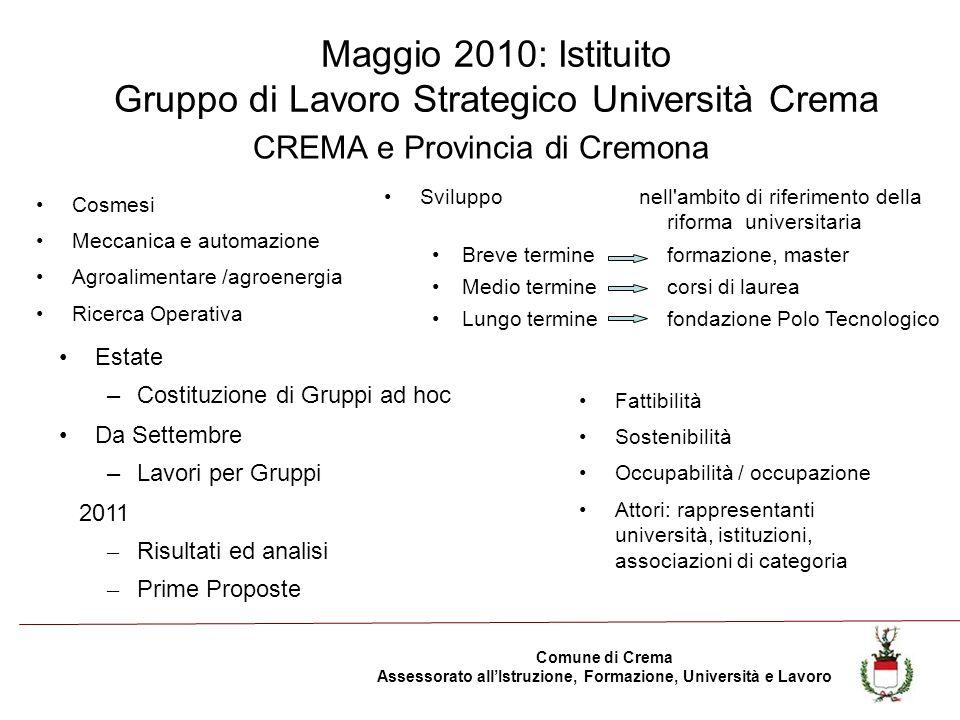 Comune di Crema Assessorato allIstruzione, Formazione, Università e Lavoro CREMA e Provincia di Cremona Cosmesi Meccanica e automazione Agroalimentare