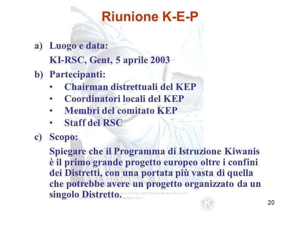 19 a)Bozza: presentare ai distretti, ai club per la valutazione ottenere informazioni dal campo b)Riunione K-E-P: 5 aprile 2003, Gent c)Scadenza: Convention KI-EF, 31-05-2003, Cesky Krumlov K-E-P & lOrganizzazione Calendario del Progetto