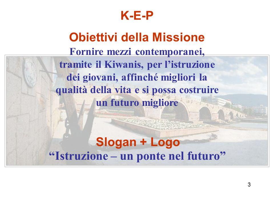 2 Il Programma di Istruzione Kiwanis è il primo grande progetto europeo oltre i confini dei distretti, con una portata più vasta di quello che potrebbe avere un progetto organizzato da un singolo distretto.