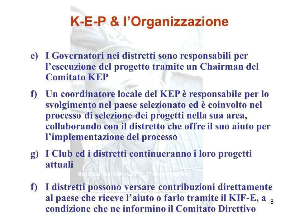 7 a)Il Consiglio del KIEF dà vita allAmministrazione mediante il Board dei Consiglieri b) Nellambito dellAmministrazione opera un Comitato Direttivo che sorveglia lesecuzione del K-E-P c)La Fondazione KI in Europa supervisiona i fondi e approva le donazioni per i vari progetti d)LRSC si occupa della comunicazione quotidiana, dei rapporti sui progetti, della raccolta dei dati, dei moduli, dellarchiviazione, delle pubblicazioni e degli affari finanziari, nei confronti di tutti gli interessati K-E-P & lOrganizzazione Come funziona ?