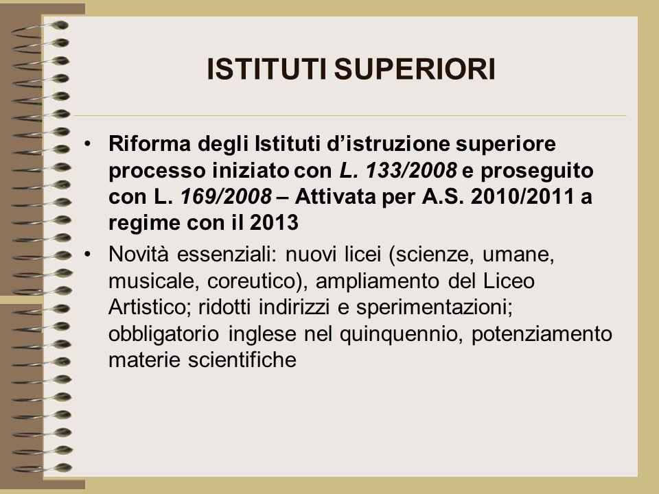 ISTITUTI SUPERIORI Riforma degli Istituti distruzione superiore processo iniziato con L. 133/2008 e proseguito con L. 169/2008 – Attivata per A.S. 201