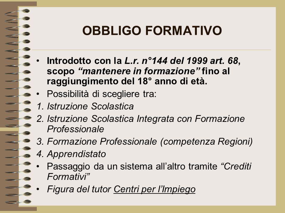 OBBLIGO FORMATIVO Introdotto con la L.r. n°144 del 1999 art. 68, scopo mantenere in formazione fino al raggiungimento del 18° anno di età. Possibilità