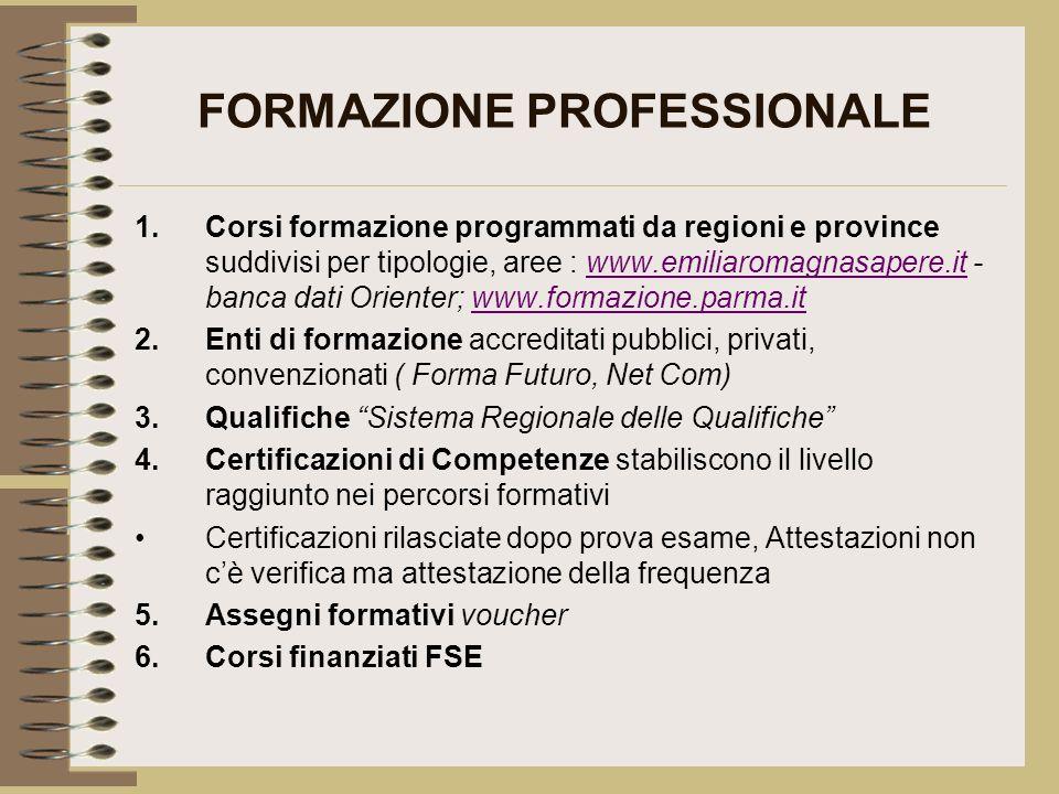 FORMAZIONE PROFESSIONALE 1.Corsi formazione programmati da regioni e province suddivisi per tipologie, aree : www.emiliaromagnasapere.it - banca dati