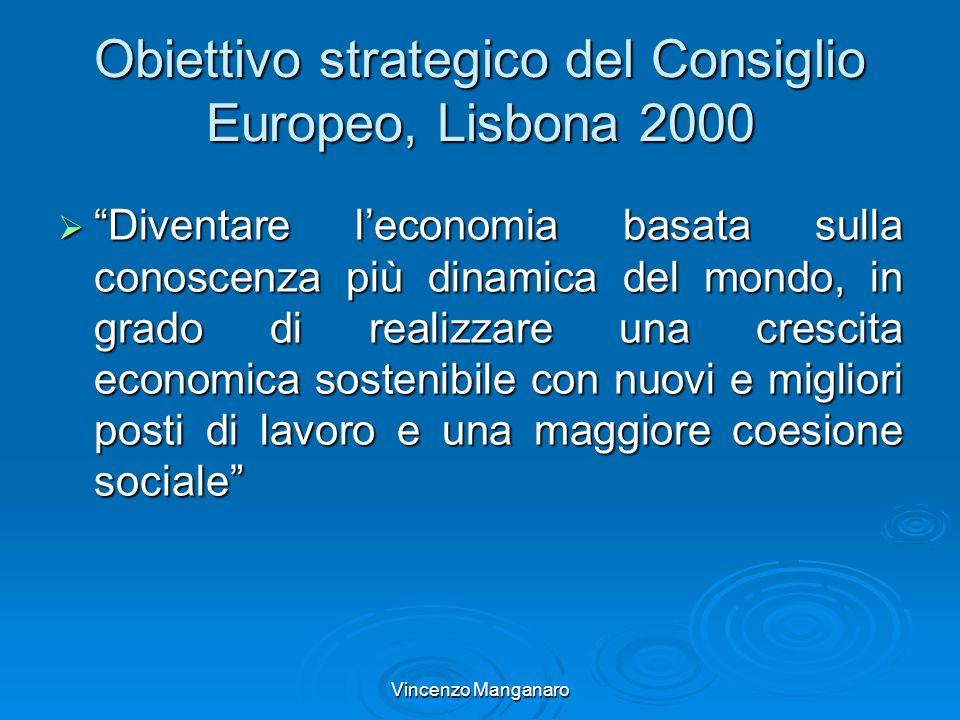 Vincenzo Manganaro Obiettivo strategico del Consiglio Europeo, Lisbona 2000 Diventare leconomia basata sulla conoscenza più dinamica del mondo, in gra