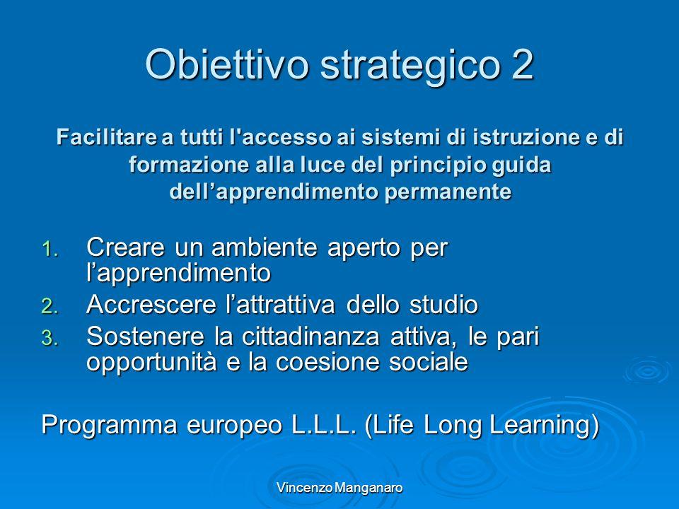 Vincenzo Manganaro Obiettivo strategico 2 1. Creare un ambiente aperto per lapprendimento 2. Accrescere lattrattiva dello studio 3. Sostenere la citta