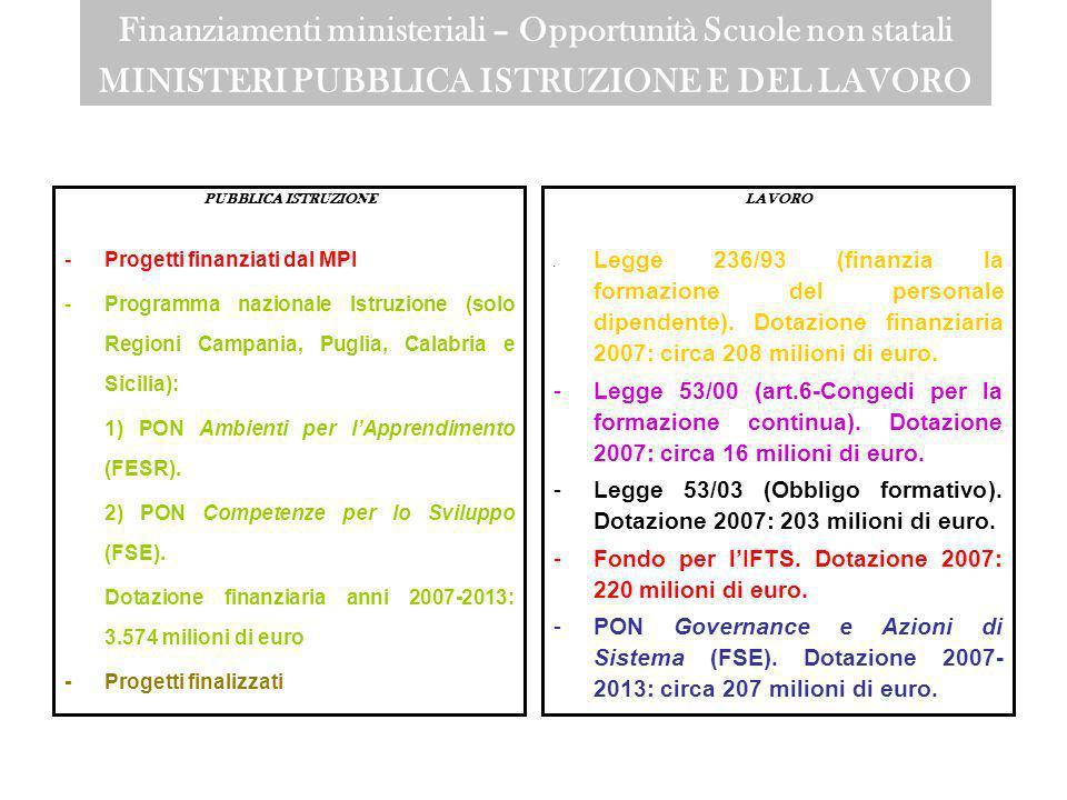 Gestiti direttamente dalla Commissione europea, anche tramite Agenzie Nazionali - - ISFOL (Programma Leonardo), AGENZIA NAZIONALE PER LO SVILUPPO DELL