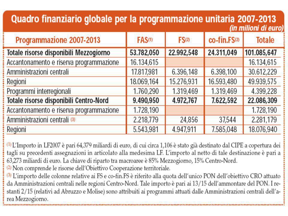 POR – Opportunità Scuole non statali PROGRAMMI OPERATIVI REGIONALI Programmazione di spesa dei Fondi strutturali dellUnione europea 2007-2013. LItalia