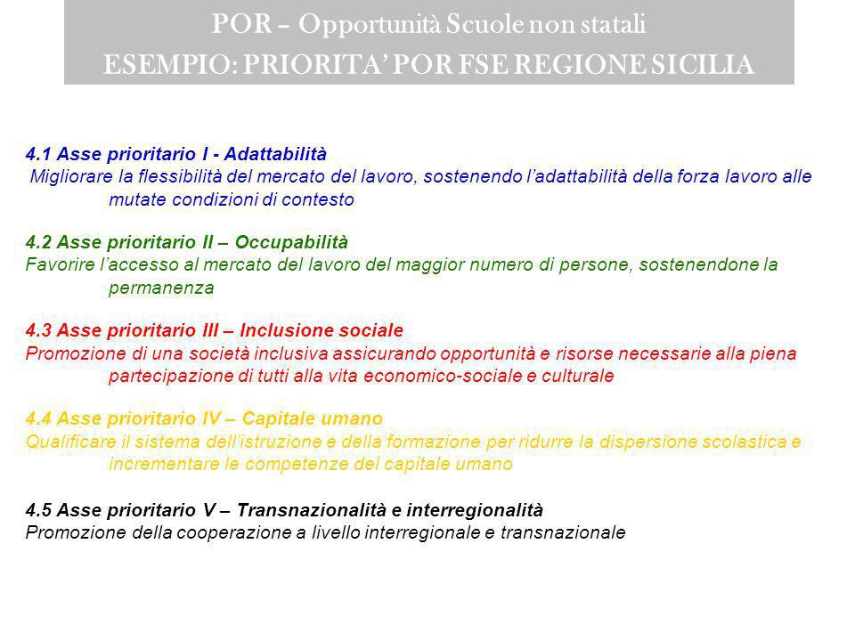 POR – Opportunità Scuole non statali PROGRAMMI OPERATIVI REGIONALI I macro-obiettivi e le priorità tematiche della programmazione 2007-2013 sono così