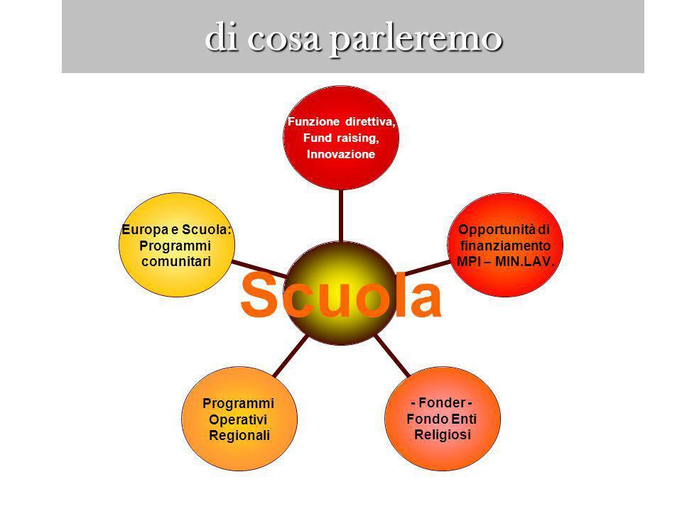 Opportunità di finanziamento per i progetti delle scuole paritarie Roma 23 febbraio 2008 dott. Giuseppe Maffeo