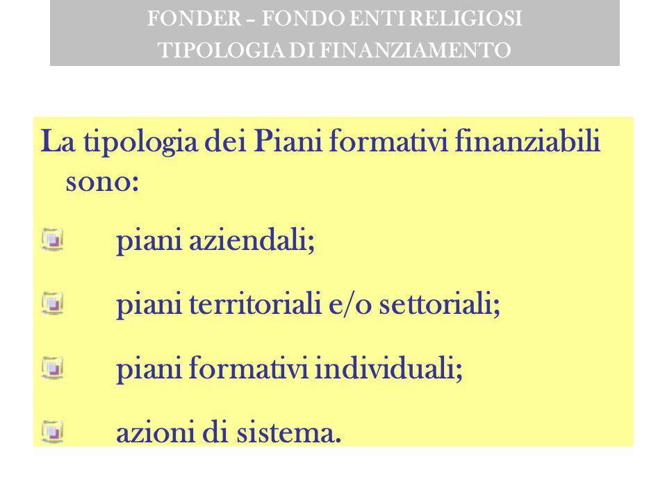 FONDER Via V. Bellini 10 ROMA Struttura tecnica Organismi statutari Comitati di Comparto - Assemblea - CdA - Presidente - VicePresidente - Collegio Si