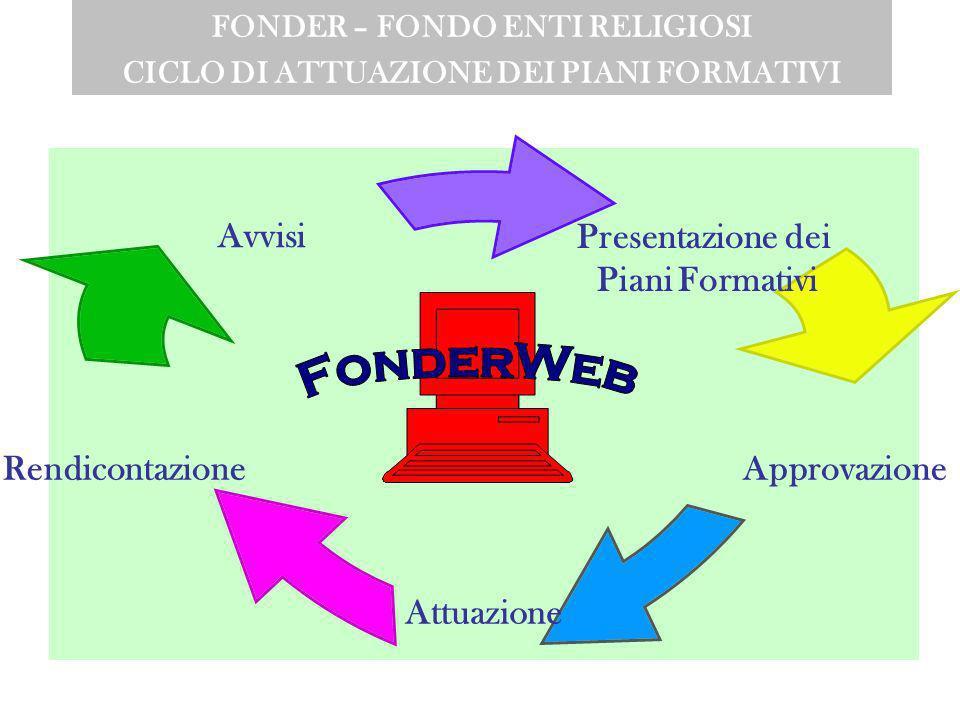 La tipologia dei Piani formativi finanziabili sono: piani aziendali; piani territoriali e/o settoriali; piani formativi individuali; azioni di sistema